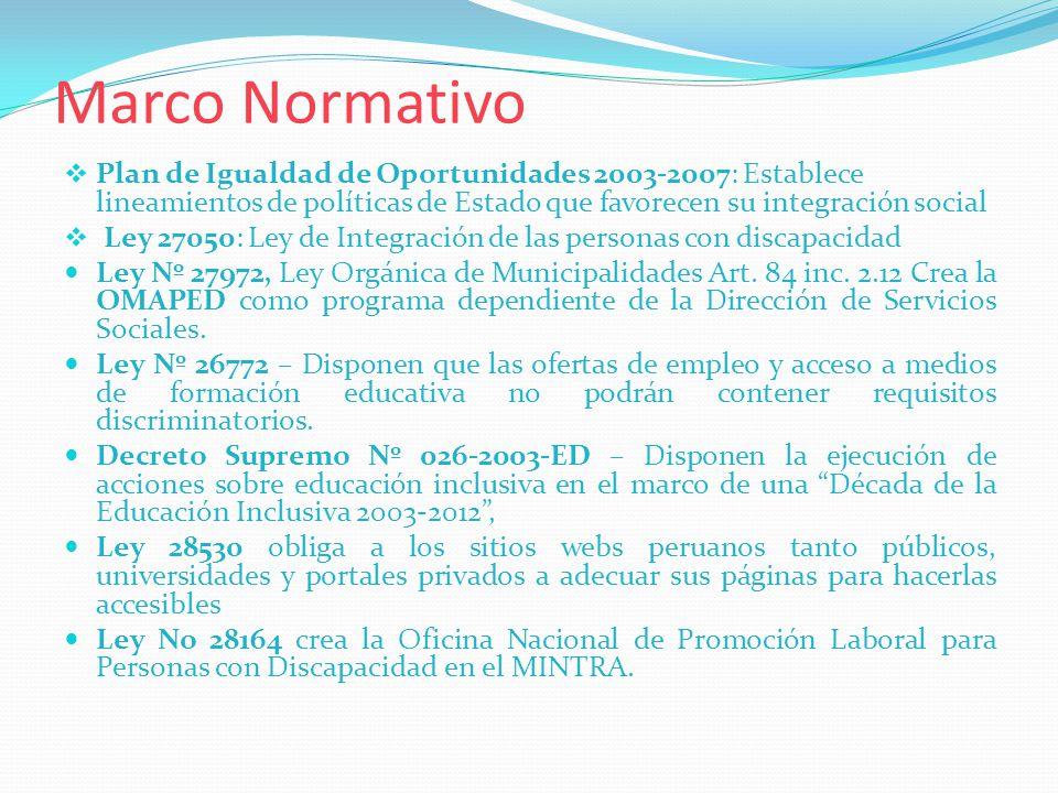 Marco Normativo Plan de Igualdad de Oportunidades 2003-2007: Establece lineamientos de políticas de Estado que favorecen su integración social Ley 270