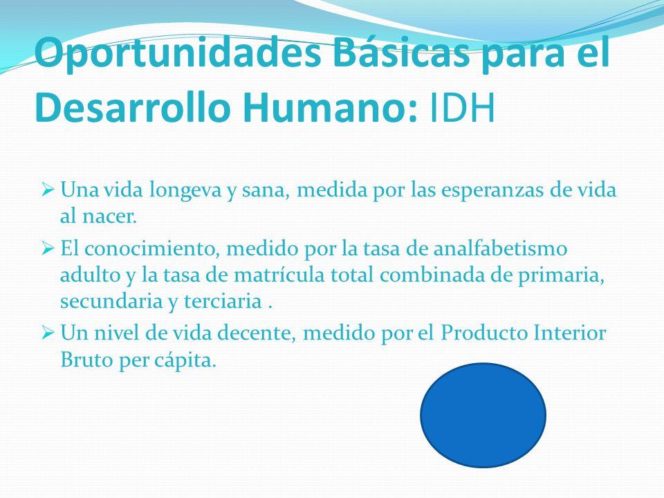 Oportunidades Básicas para el Desarrollo Humano: IDH Una vida longeva y sana, medida por las esperanzas de vida al nacer. El conocimiento, medido por