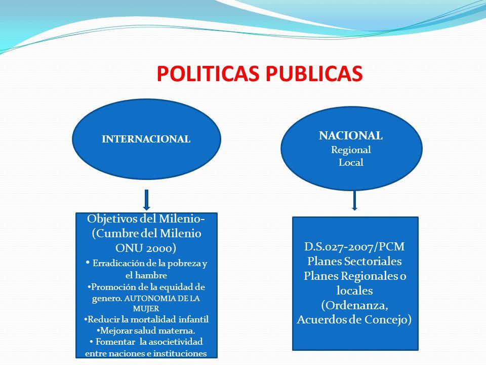 POLITICAS PUBLICAS INTERNACIONAL NACIONAL Regional Local Objetivos del Milenio- (Cumbre del Milenio ONU 2000) Erradicación de la pobreza y el hambre P