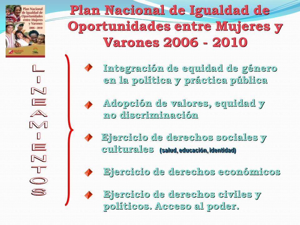 Plan Nacional de Igualdad de Oportunidades entre Mujeres y Varones 2006 - 2010 Integración de equidad de género en la política y práctica pública Adop