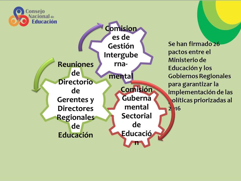 Se han firmado 26 pactos entre el Ministerio de Educación y los Gobiernos Regionales para garantizar la implementación de las políticas priorizadas al 2016