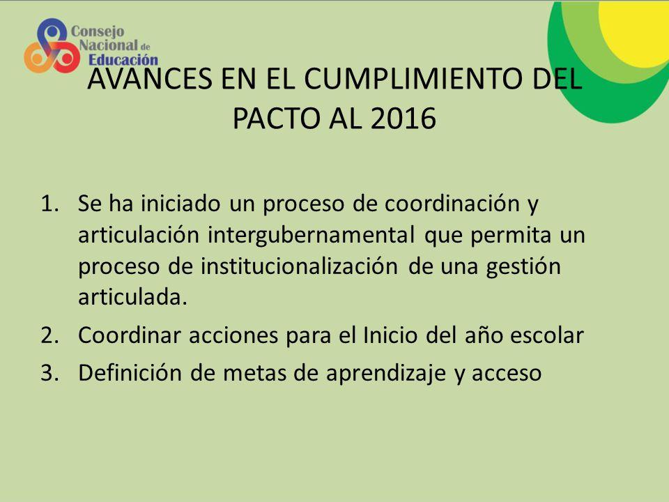 AVANCES EN EL CUMPLIMIENTO DEL PACTO AL 2016 1.Se ha iniciado un proceso de coordinación y articulación intergubernamental que permita un proceso de institucionalización de una gestión articulada.