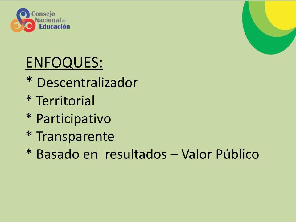 ENFOQUES: * Descentralizador * Territorial * Participativo * Transparente * Basado en resultados – Valor Público