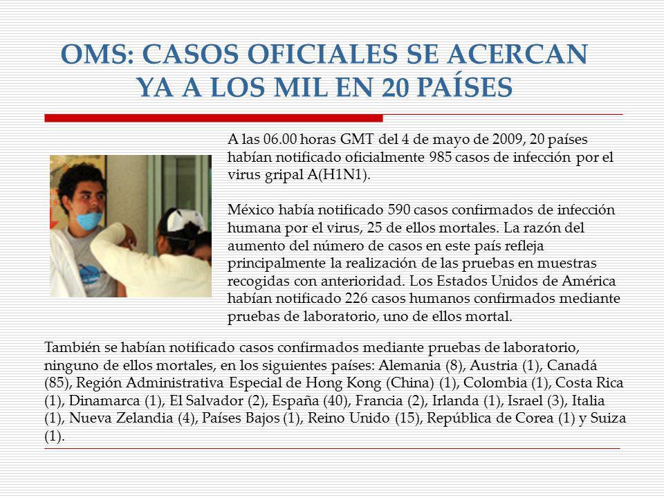 OMS: CASOS OFICIALES SE ACERCAN YA A LOS MIL EN 20 PAÍSES A las 06.00 horas GMT del 4 de mayo de 2009, 20 países habían notificado oficialmente 985 ca