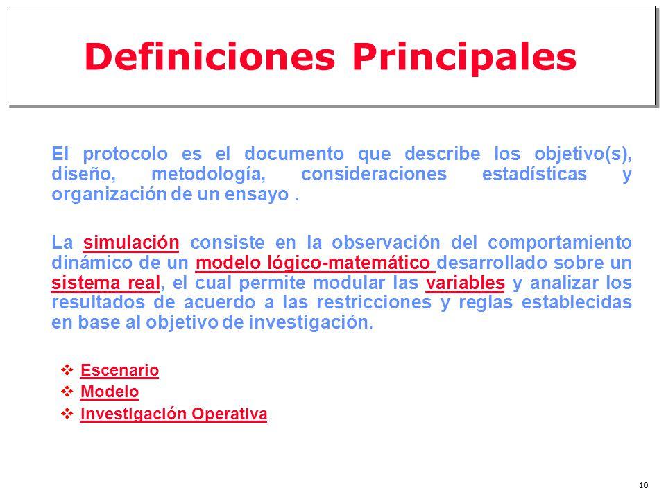 9 Definiciones Iniciales El modelo teórico debe contener los elementos que se precisen para la simulación. Además debe ser capaz de determinar la norm