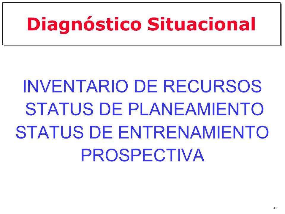 12 ORIENTACION DE LA SIMULACION Instituto Nacional de Defensa Civil Dirección Nacional de Operaciones Proyecto SIMDEC http://www.indeci.gob.pe