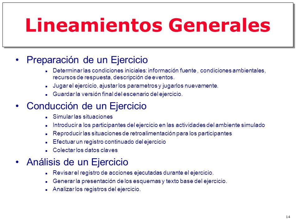 13 Diagnóstico Situacional INVENTARIO DE RECURSOS STATUS DE PLANEAMIENTO STATUS DE ENTRENAMIENTO PROSPECTIVA