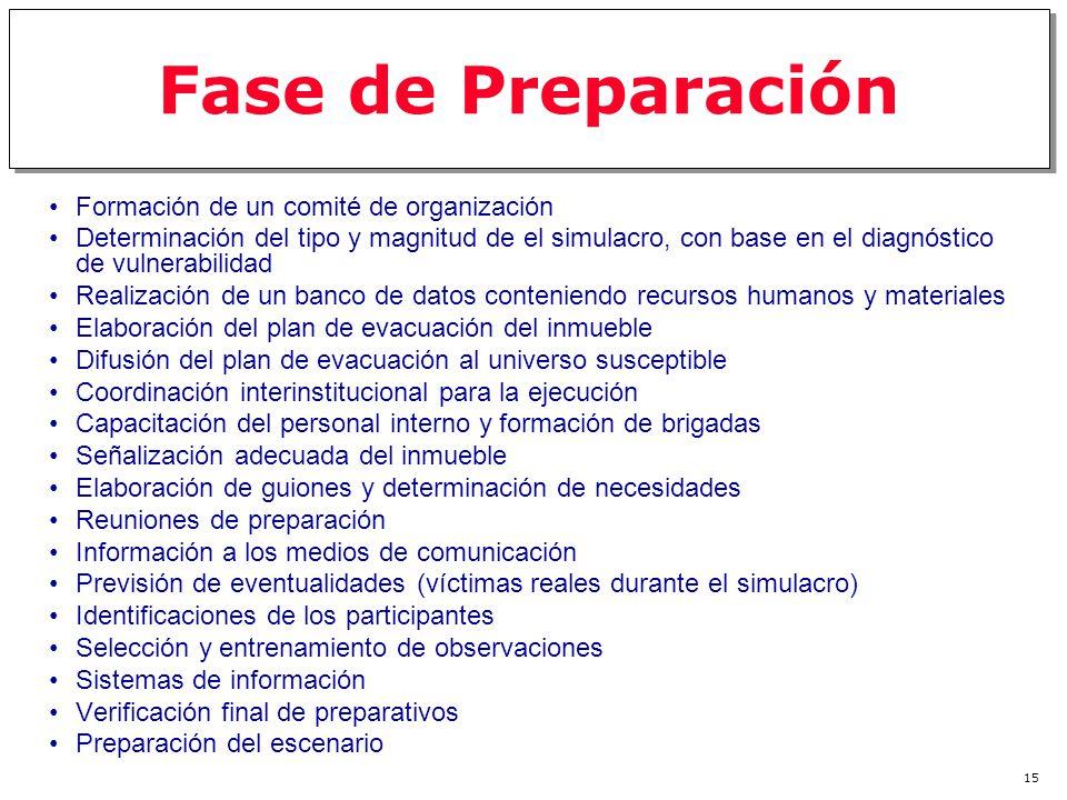 14 Lineamientos Generales Preparación de un Ejercicio Determinar las condiciones iniciales: información fuente, condiciones ambientales, recursos de respuesta, descripción de eventos.