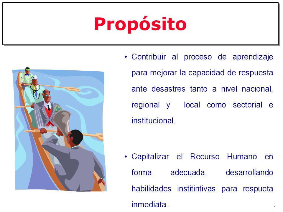 1 GESTION DE LA SIMULACION Instituto Nacional de Defensa Civil Dirección Nacional de Operaciones Proyecto SIMDEC http://www.indeci.gob.pe