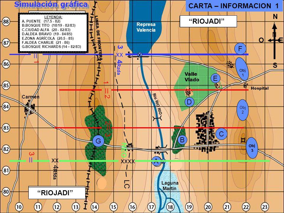 20 CARTA – INFORMACION 0 Simulación gráfica