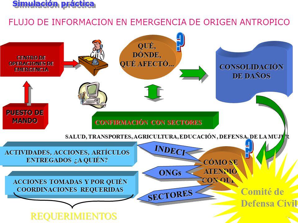 25 Unidades Especializadas de Primera Respuesta: - Bomberos - Policía Nacional - Fuerzas Armadas - Salud Unidades de Soporte: A requerimiento a través