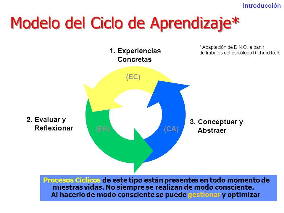 4 INTRODUCCION Instituto Nacional de Defensa Civil Dirección Nacional de Operaciones Proyecto SIMDEC http://www.indeci.gob.pe