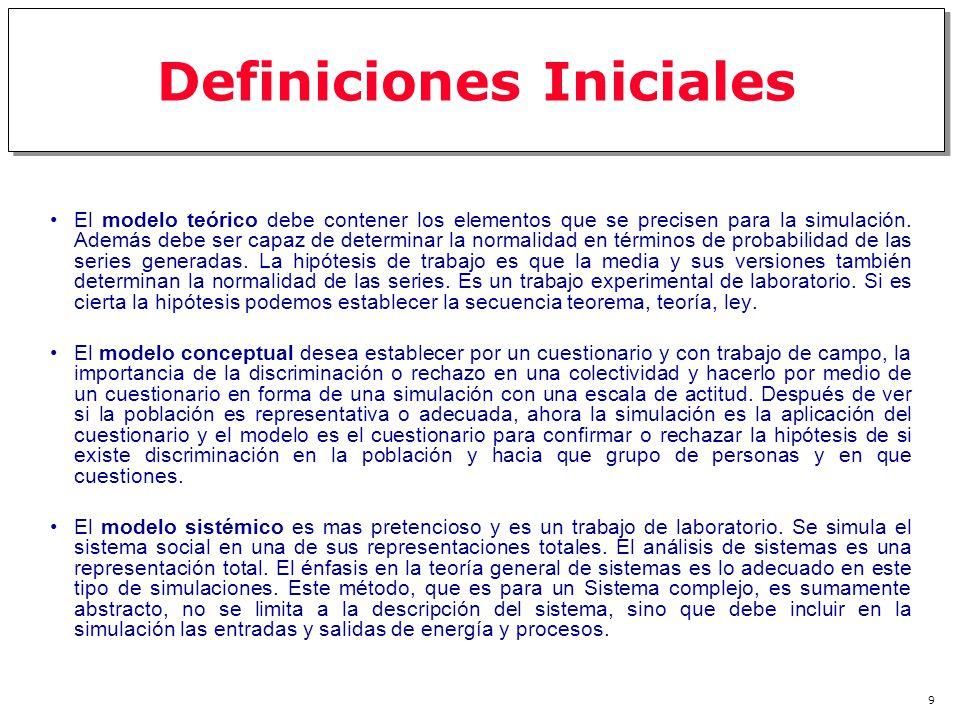 8 DEFINICIONES Instituto Nacional de Defensa Civil Dirección Nacional de Operaciones Proyecto SIMDEC http://www.indeci.gob.pe