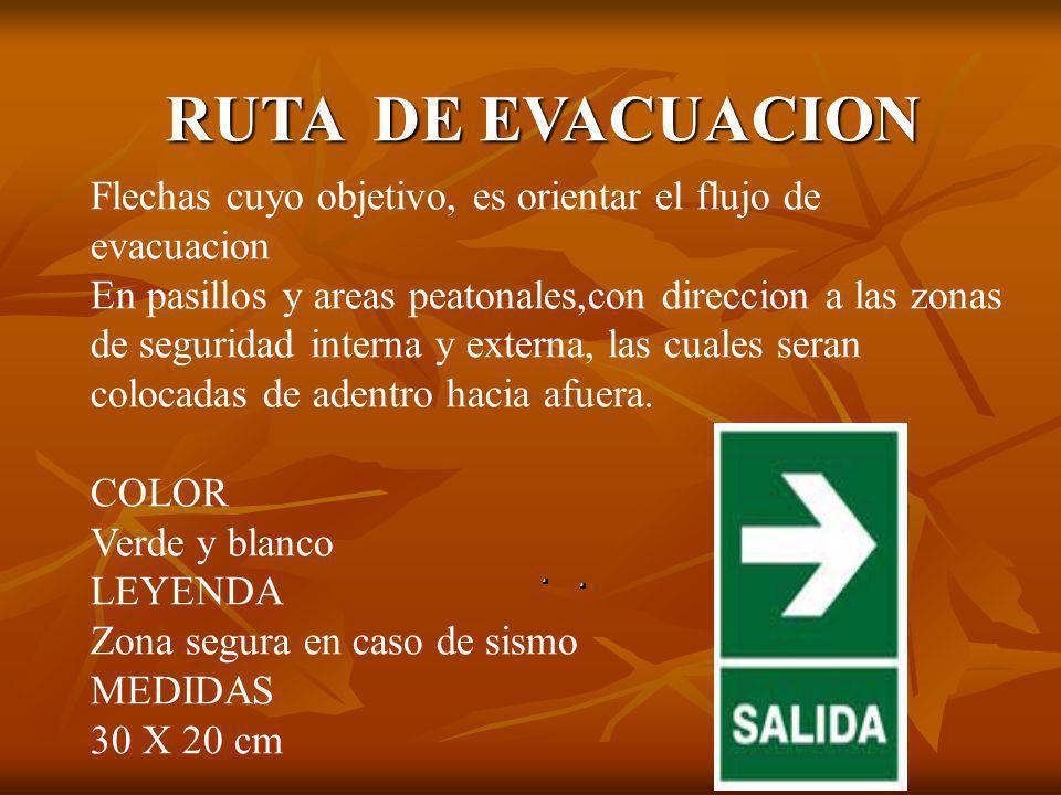 ZONA DE SEGURIDAD Tiene por objeto orientar a las personas sobre la ubicacion de zonas de mayor seguridad dentro de una edificacion durante un movimiento sismico en caso no sea posible una inmediata y segura evacuacion al exterior.