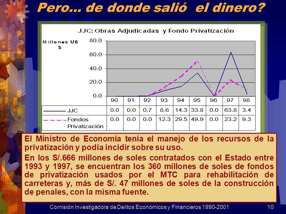 Comisión Investigadora de Delitos Económicos y Financieros 1990-200110 Pero... de donde salió el dinero? El Ministro de Economía tenía el manejo de lo
