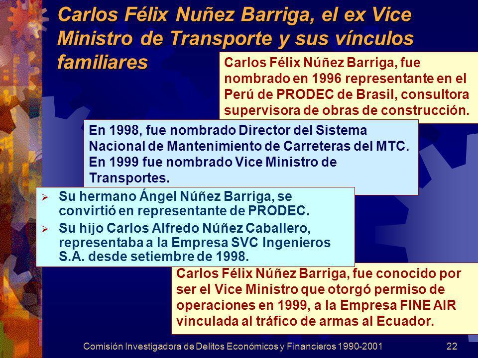 Comisión Investigadora de Delitos Económicos y Financieros 1990-200122 Carlos Félix Nuñez Barriga, el ex Vice Ministro de Transporte y sus vínculos fa