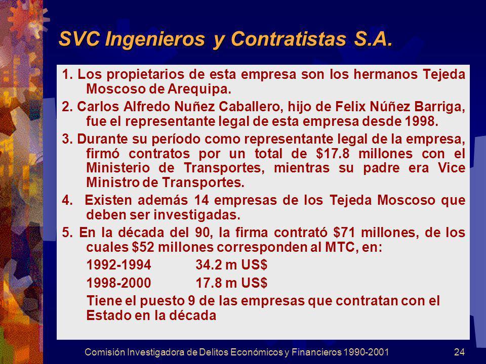 Comisión Investigadora de Delitos Económicos y Financieros 1990-200124 SVC Ingenieros y Contratistas S.A. 1. Los propietarios de esta empresa son los