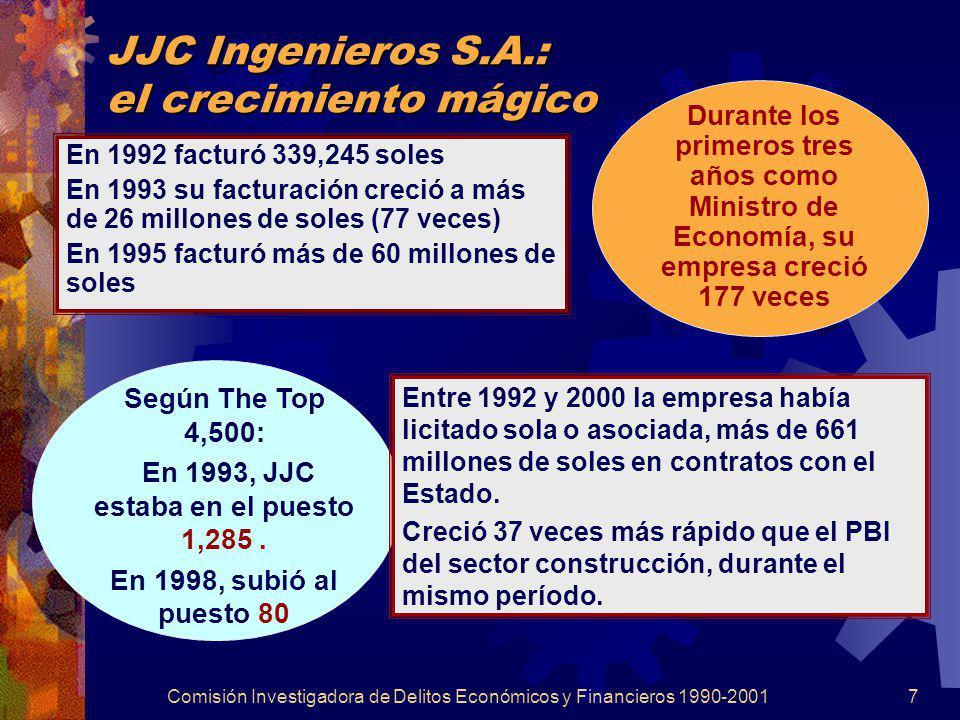 Comisión Investigadora de Delitos Económicos y Financieros 1990-20017 JJC Ingenieros S.A.: el crecimiento mágico En 1992 facturó 339,245 soles En 1993