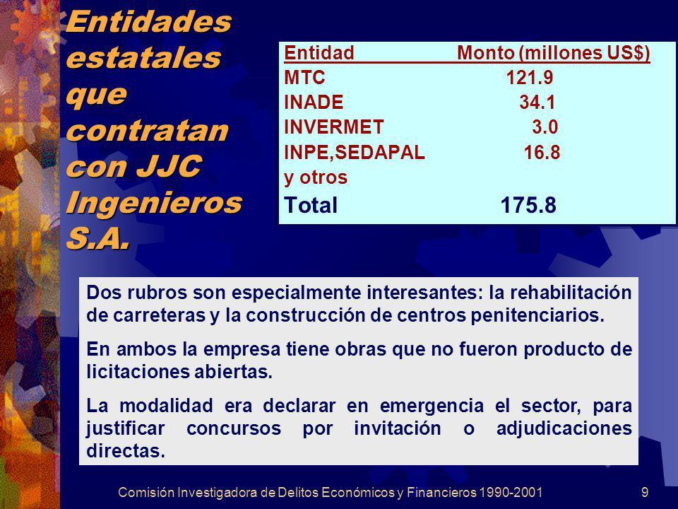 Comisión Investigadora de Delitos Económicos y Financieros 1990-20019 Entidades estatales que contratan con JJC Ingenieros S.A. Entidad Monto (millone