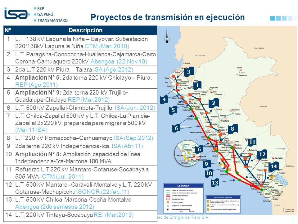 ©Todos los derechos reservados por Red de Energía del Perú S.A. NºDescripción 1L.T. 138 kV Laguna la Niña – Bayovar. Subestación 220/138kV Laguna la N