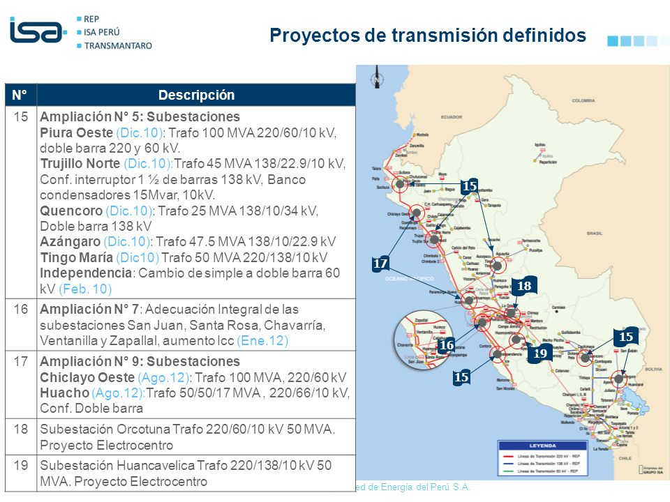 ©Todos los derechos reservados por Red de Energía del Perú S.A. 15 N°Descripción 15Ampliación N° 5: Subestaciones Piura Oeste (Dic.10): Trafo 100 MVA