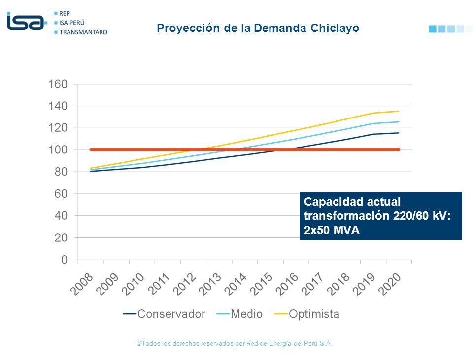 ©Todos los derechos reservados por Red de Energía del Perú S.A. Proyección de la Demanda Chiclayo Capacidad actual transformación 220/60 kV: 2x50 MVA