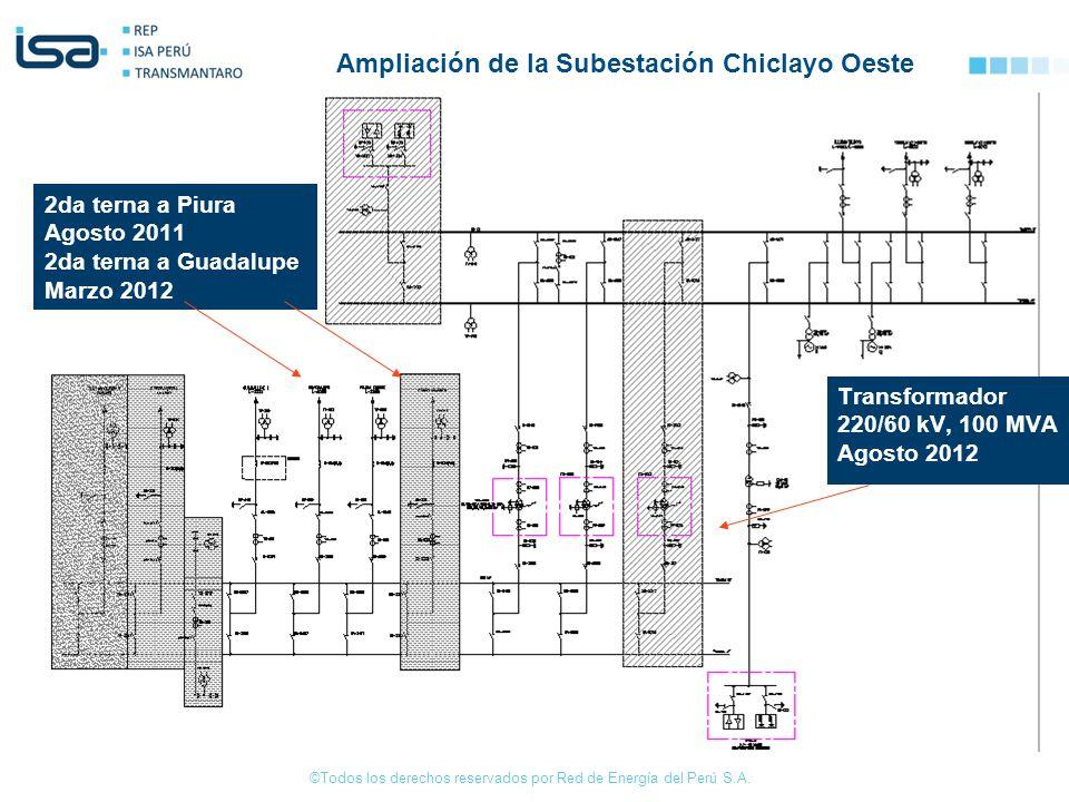 ©Todos los derechos reservados por Red de Energía del Perú S.A. Ampliación de la Subestación Chiclayo Oeste Transformador 220/60 kV, 100 MVA Agosto 20