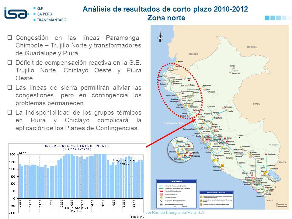 ©Todos los derechos reservados por Red de Energía del Perú S.A. Congestión en las líneas Paramonga- Chimbote – Trujillo Norte y transformadores de Gua