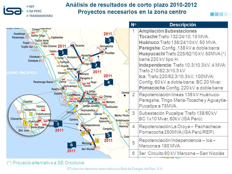 ©Todos los derechos reservados por Red de Energía del Perú S.A. (*) Proyecto alternativo a SE Orcotuna 3 2011 1 N°Descripción 1 Ampliación Subestacion