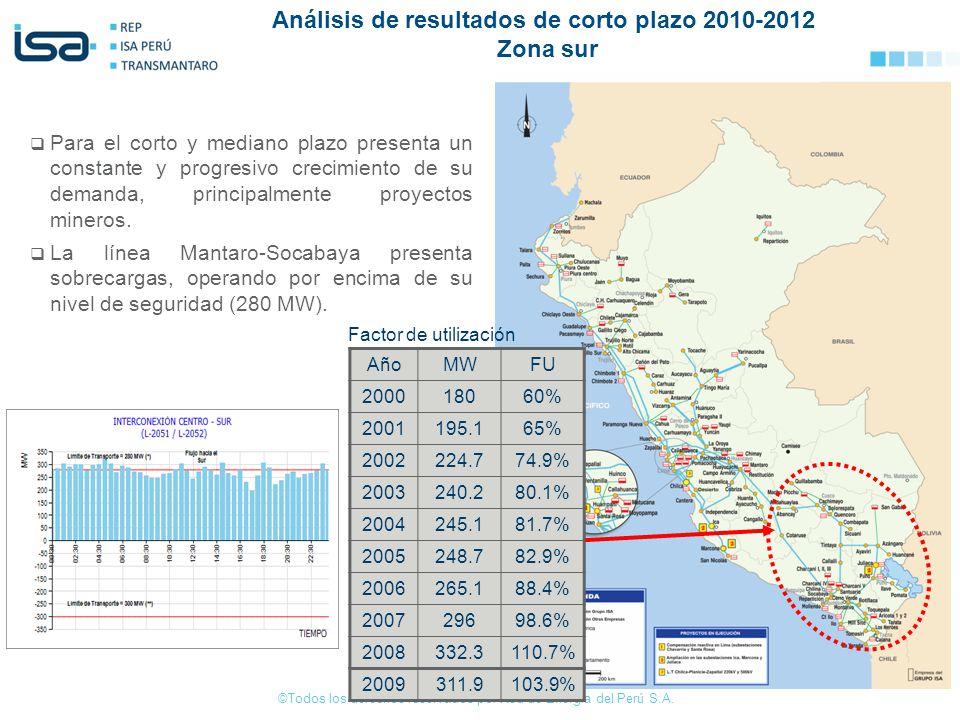 ©Todos los derechos reservados por Red de Energía del Perú S.A. Para el corto y mediano plazo presenta un constante y progresivo crecimiento de su dem