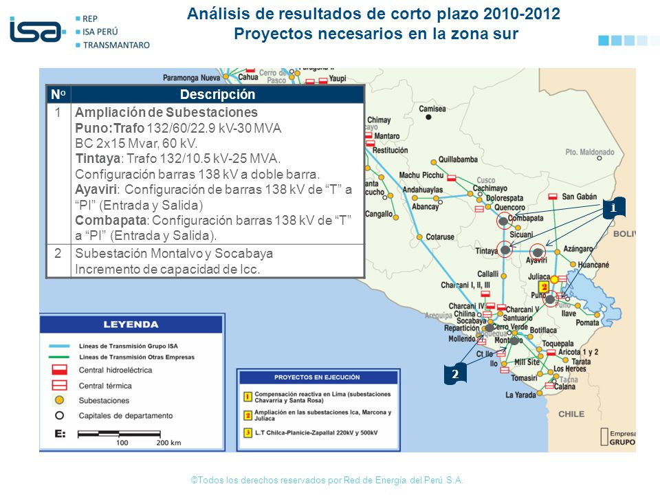 ©Todos los derechos reservados por Red de Energía del Perú S.A. 1 2 N° Descripción 1Ampliación de Subestaciones Puno:Trafo 132/60/22.9 kV-30 MVA BC 2x