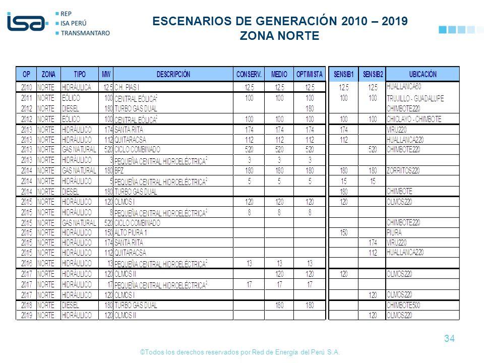 ©Todos los derechos reservados por Red de Energía del Perú S.A. 34 ESCENARIOS DE GENERACIÓN 2010 – 2019 ZONA NORTE