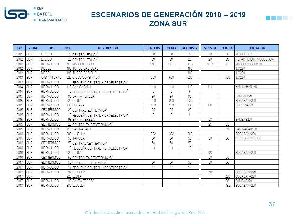 ©Todos los derechos reservados por Red de Energía del Perú S.A. 37 ESCENARIOS DE GENERACIÓN 2010 – 2019 ZONA SUR