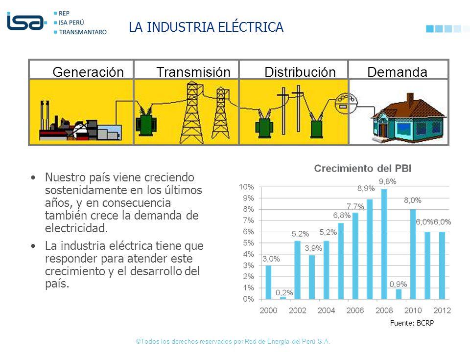 ©Todos los derechos reservados por Red de Energía del Perú S.A. LA INDUSTRIA ELÉCTRICA GeneraciónTransmisiónDistribución Demanda Nuestro país viene cr