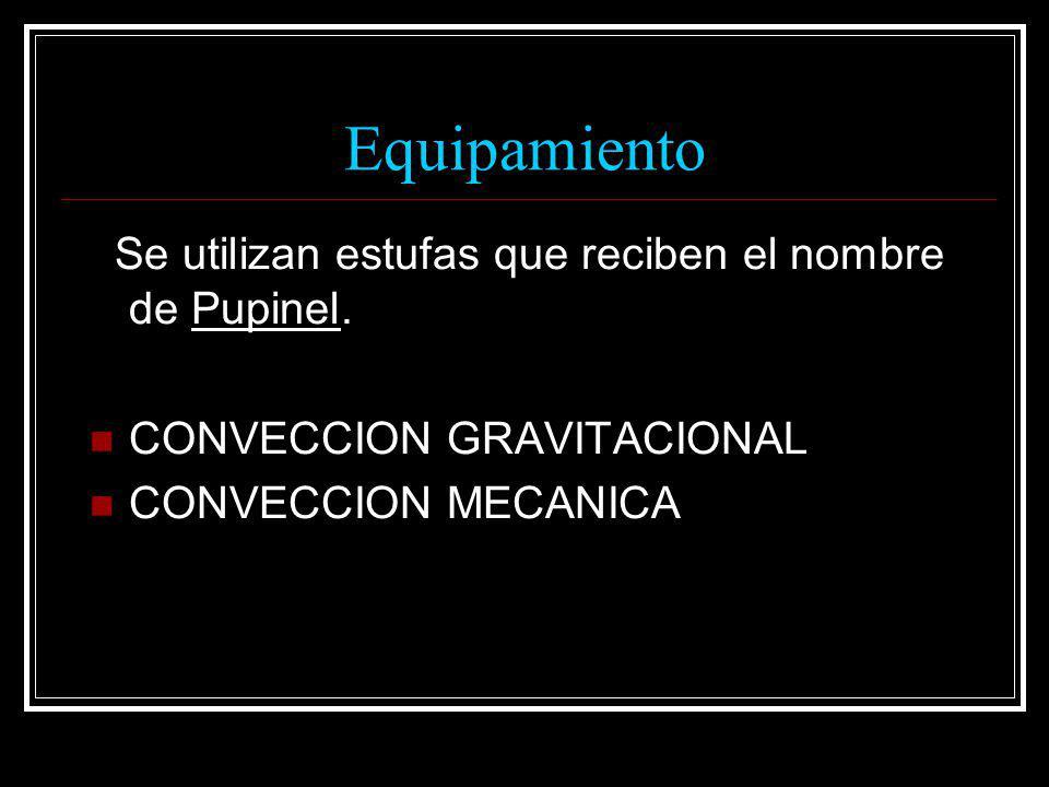 Equipamiento Se utilizan estufas que reciben el nombre de Pupinel. CONVECCION GRAVITACIONAL CONVECCION MECANICA