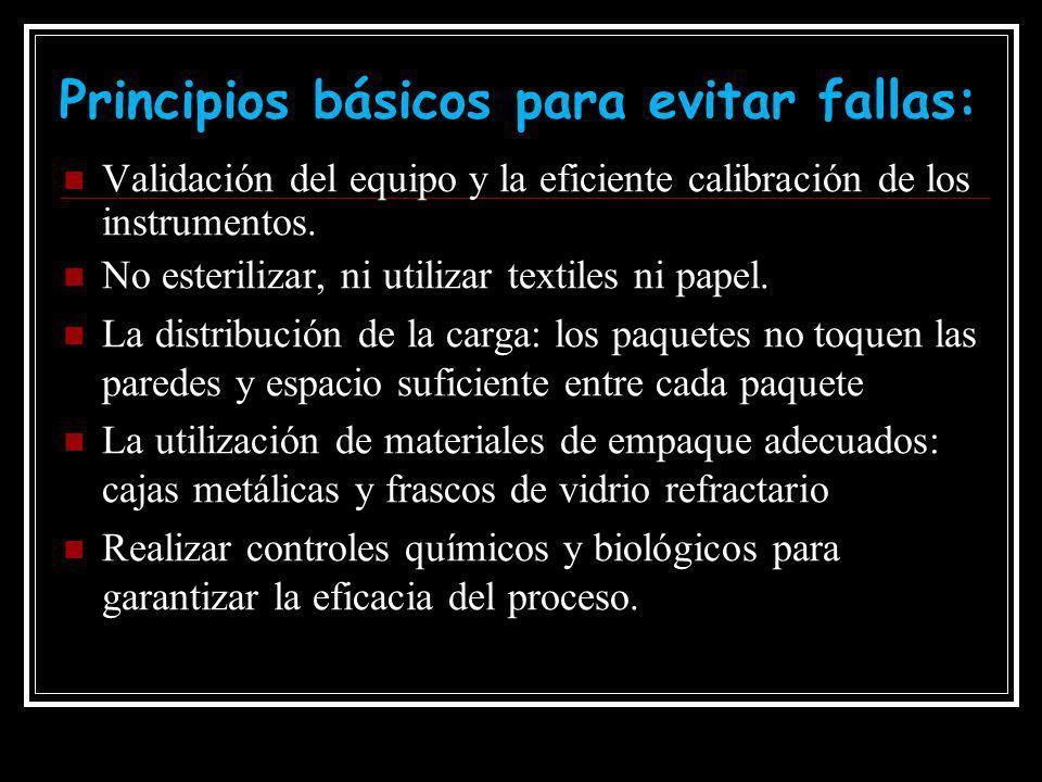 Principios básicos para evitar fallas: Validación del equipo y la eficiente calibración de los instrumentos. No esterilizar, ni utilizar textiles ni p