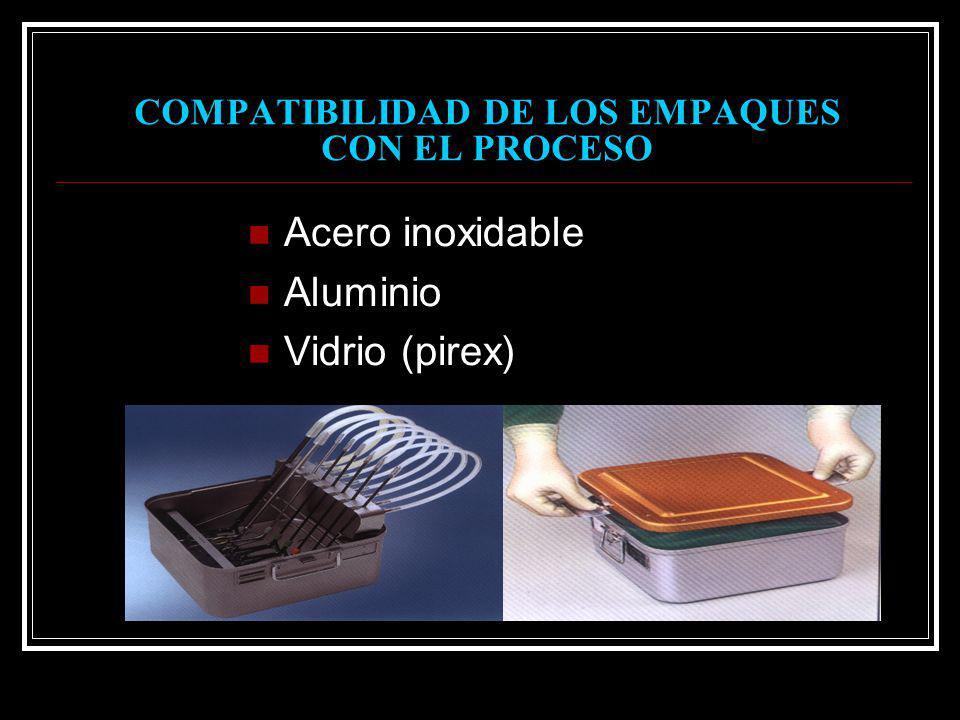 COMPATIBILIDAD DE LOS EMPAQUES CON EL PROCESO Acero inoxidable Aluminio Vidrio (pirex)