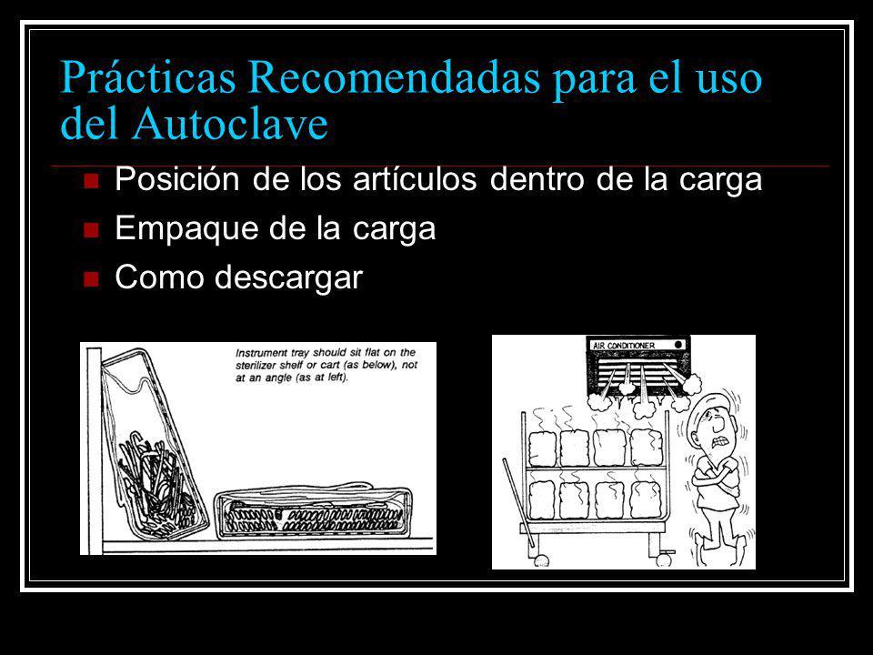 Posición de los artículos dentro de la carga Empaque de la carga Como descargar Prácticas Recomendadas para el uso del Autoclave