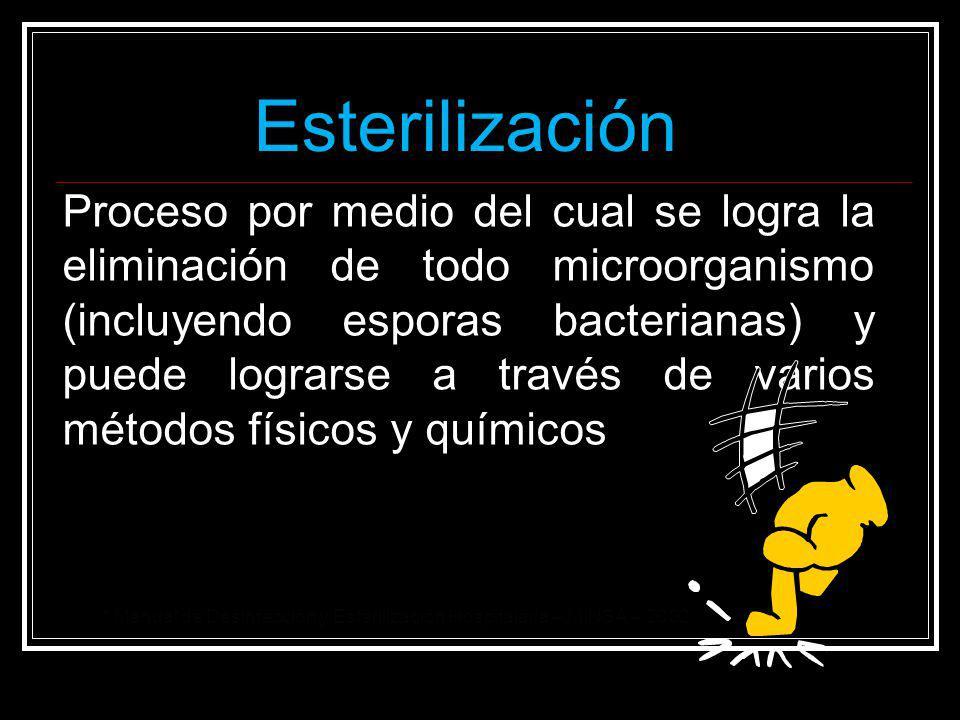 Esterilización Proceso por medio del cual se logra la eliminación de todo microorganismo (incluyendo esporas bacterianas) y puede lograrse a través de