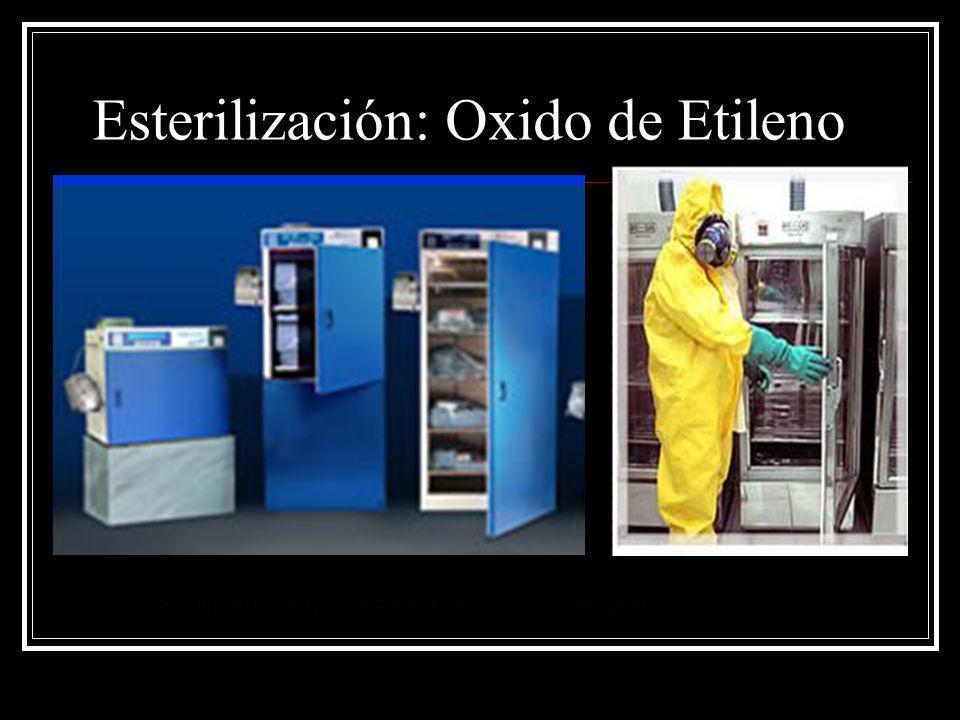 Esterilización: Oxido de Etileno Equipos no automatizados: exposición laboral