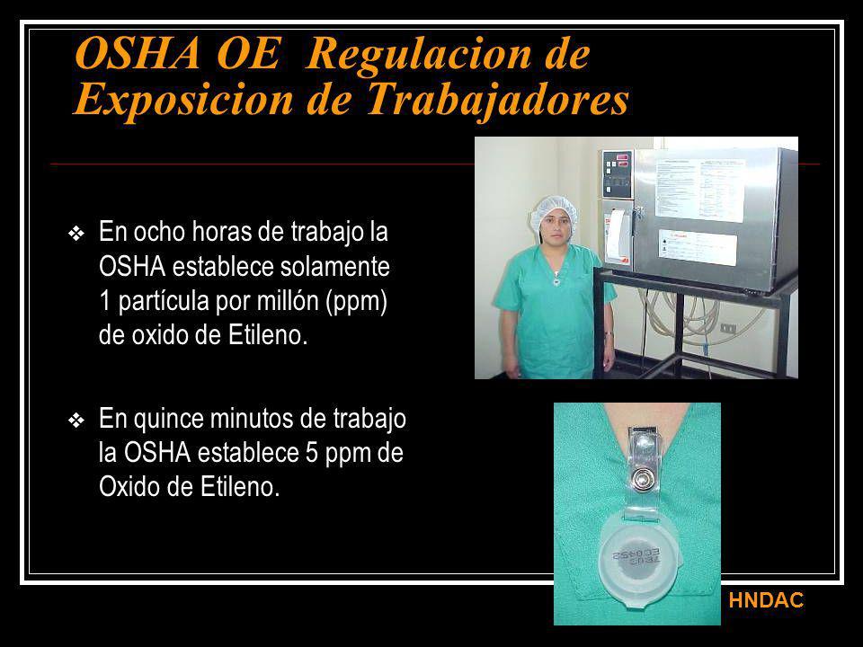 En ocho horas de trabajo la OSHA establece solamente 1 partícula por millón (ppm) de oxido de Etileno. En quince minutos de trabajo la OSHA establece
