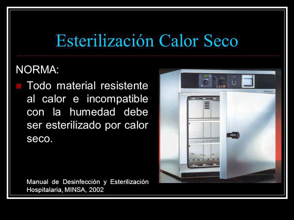 Esterilización Calor Seco NORMA: Todo material resistente al calor e incompatible con la humedad debe ser esterilizado por calor seco. Manual de Desin