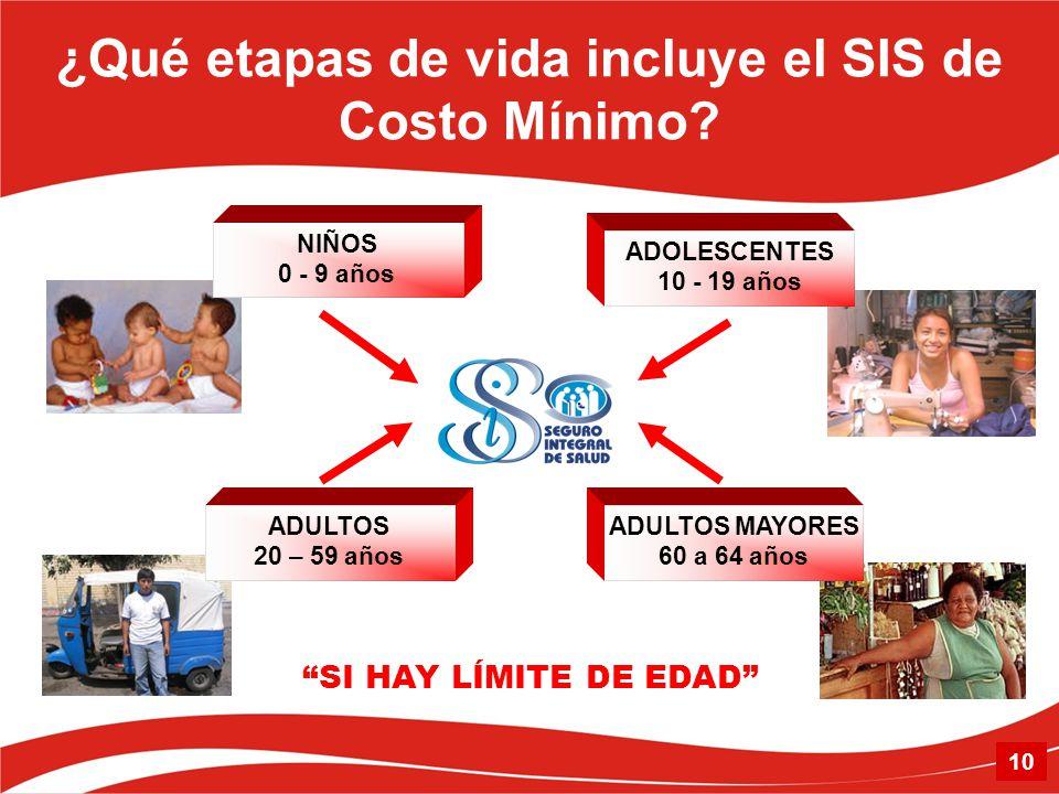NIÑOS 0 - 9 años ADULTOS 20 – 59 años ADULTOS MAYORES 60 a 64 años ADOLESCENTES 10 - 19 años ¿Qué etapas de vida incluye el SIS de Costo Mínimo? 10 SI
