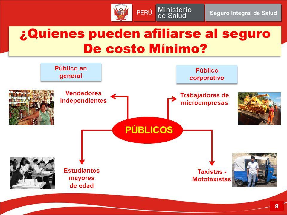 PÚBLICOS Vendedores Independientes Estudiantes mayores de edad Taxistas - Mototaxistas Público en general Público corporativo Trabajadores de microemp