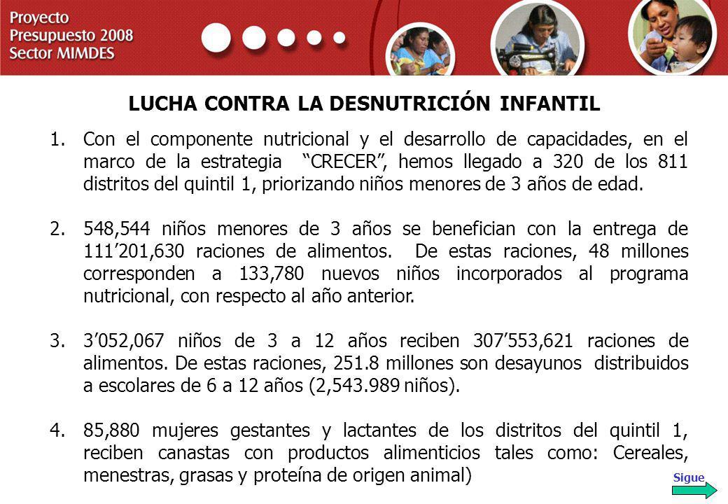 PROYECTO PRESUPUESTO 2008 SECTOR MIMDES LUCHA CONTRA LA DESNUTRICIÓN INFANTIL 1.Con el componente nutricional y el desarrollo de capacidades, en el ma