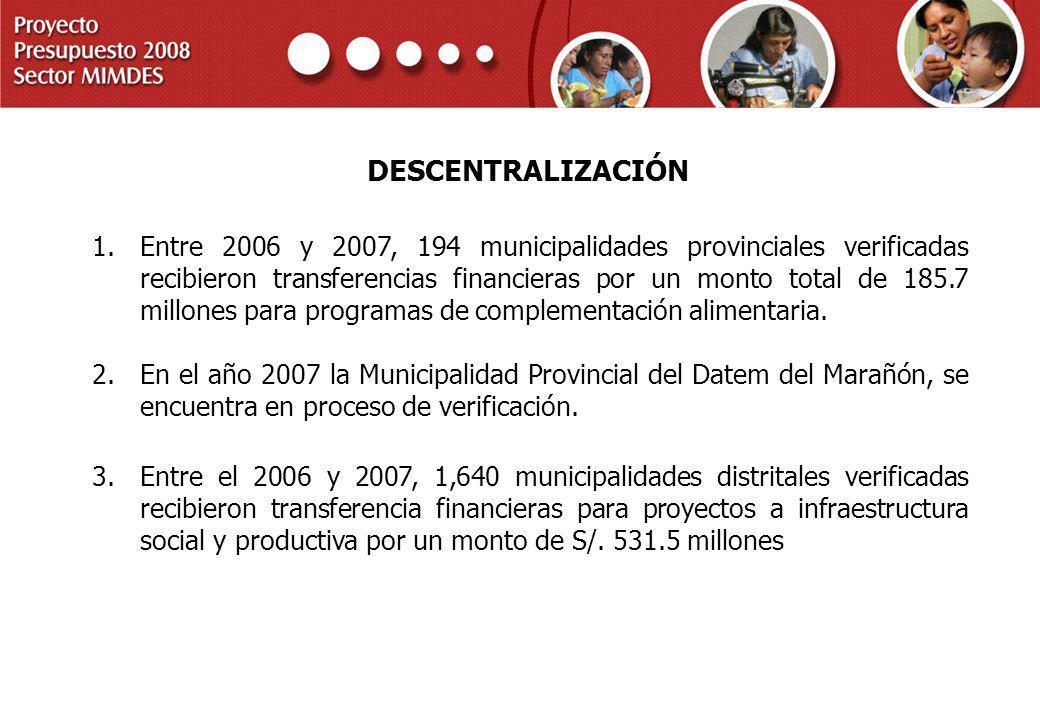 PROYECTO PRESUPUESTO 2008 SECTOR MIMDES DESCENTRALIZACIÓN 1.Entre 2006 y 2007, 194 municipalidades provinciales verificadas recibieron transferencias