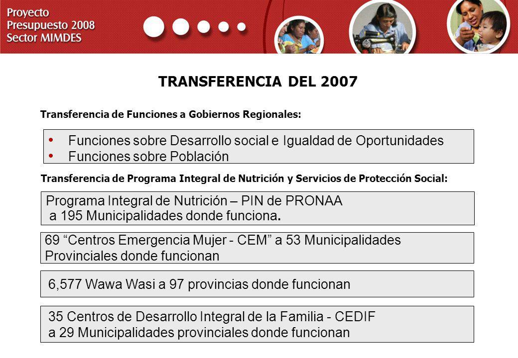 PROYECTO PRESUPUESTO 2008 SECTOR MIMDES Funciones sobre Desarrollo social e Igualdad de Oportunidades Funciones sobre Población 69 Centros Emergencia