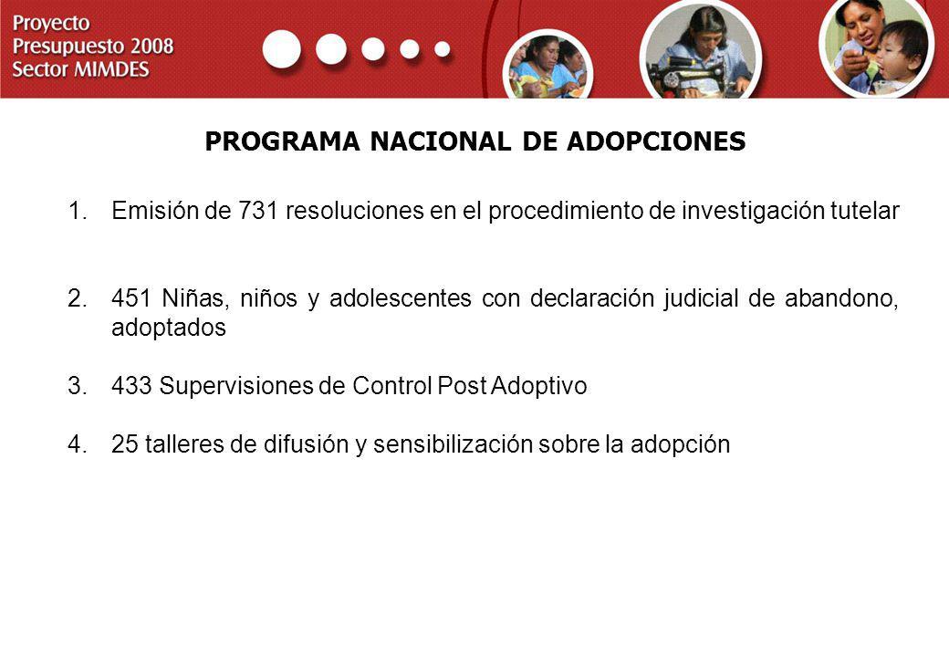 PROYECTO PRESUPUESTO 2008 SECTOR MIMDES PROGRAMA NACIONAL DE ADOPCIONES 1.Emisión de 731 resoluciones en el procedimiento de investigación tutelar 2.4