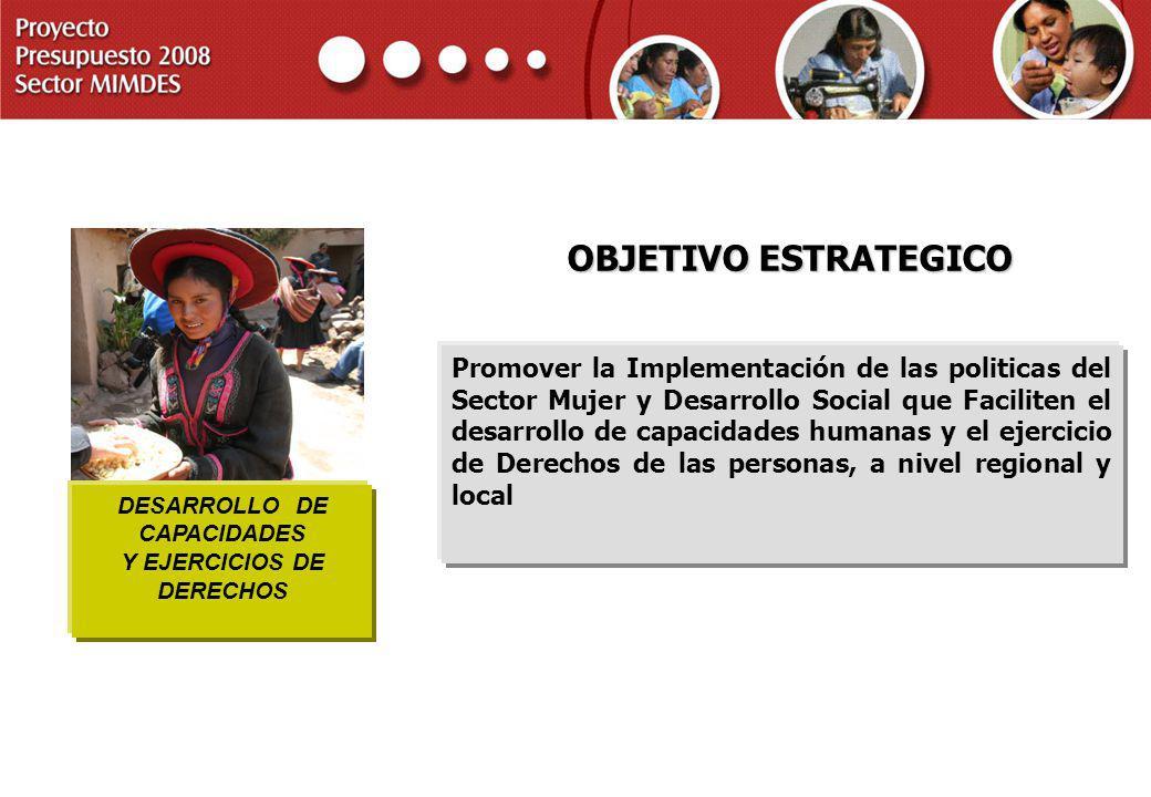PROYECTO PRESUPUESTO 2008 SECTOR MIMDES OBJETIVO ESTRATEGICO Promover la Implementación de las politicas del Sector Mujer y Desarrollo Social que Faci