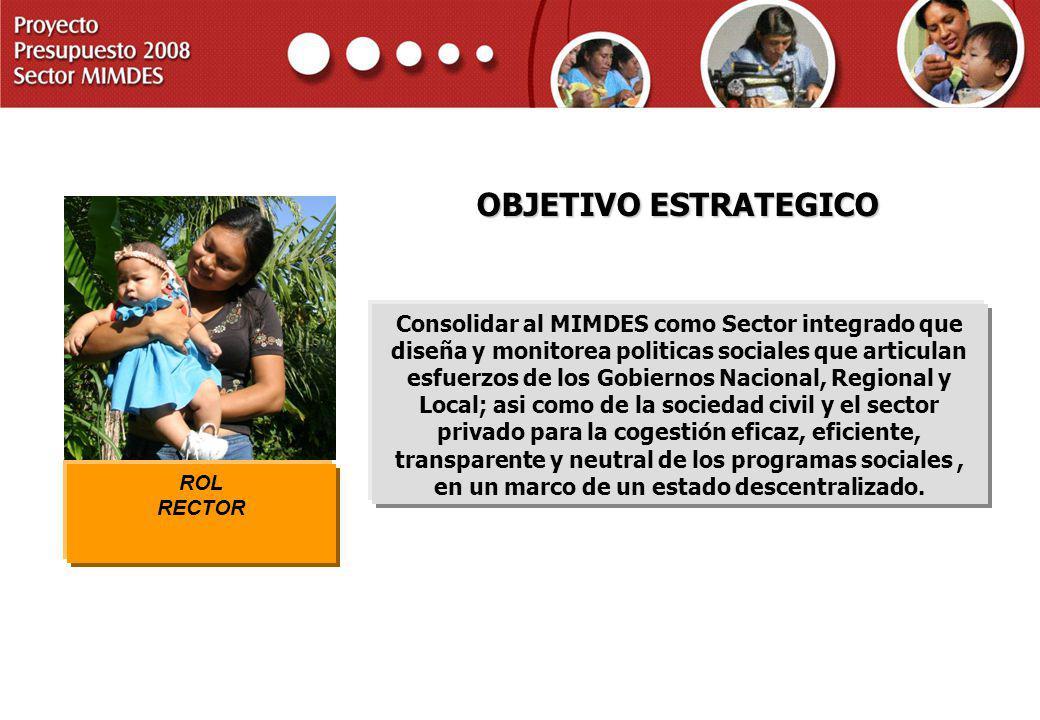 PROYECTO PRESUPUESTO 2008 SECTOR MIMDES OBJETIVO ESTRATEGICO Consolidar al MIMDES como Sector integrado que diseña y monitorea politicas sociales que